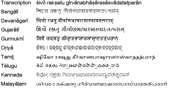 sanskrit traduction lokanova et freelang