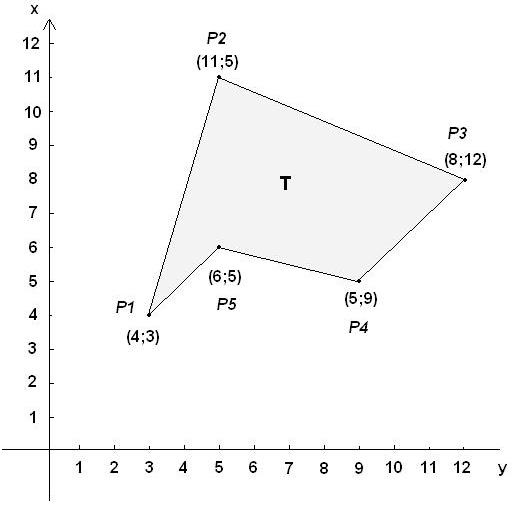 http://upload.wikimedia.org/wikipedia/commons/e/e2/Polygon_area_formula.jpg