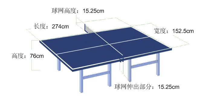 File Table Tennis The Table Zh Wikimedia Commons