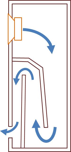 An Improved Transmission Line Alignment  - diyAudio