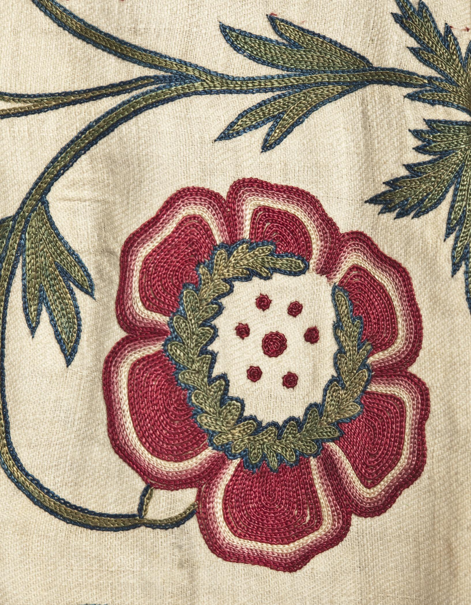 Embroidery floss wiki makaroka