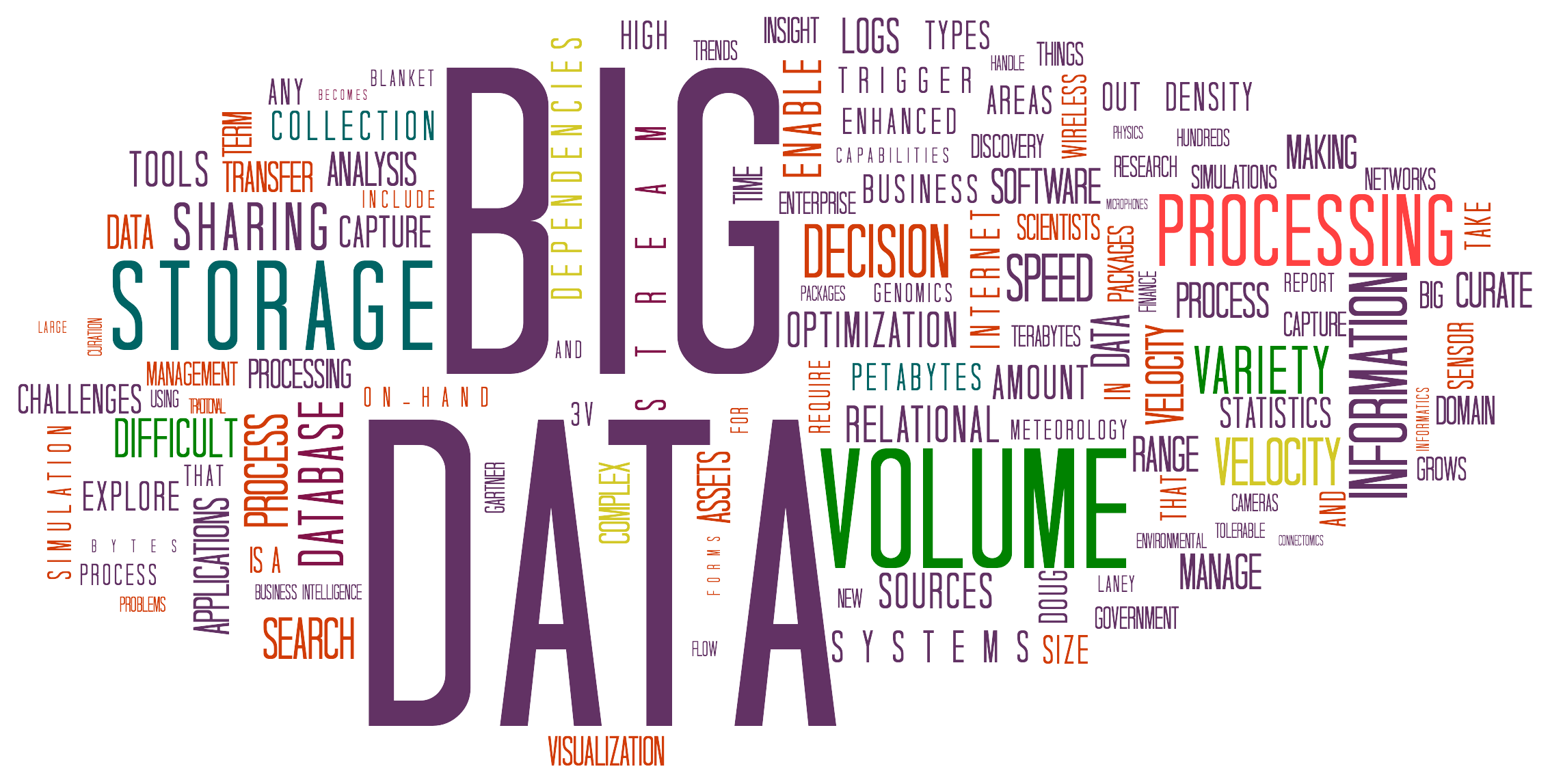 Big data image explaining with texts