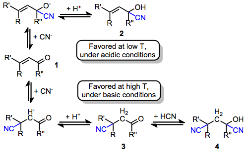 Hydrocyanation of unsaturated carbonyl compounds - Wikipedia