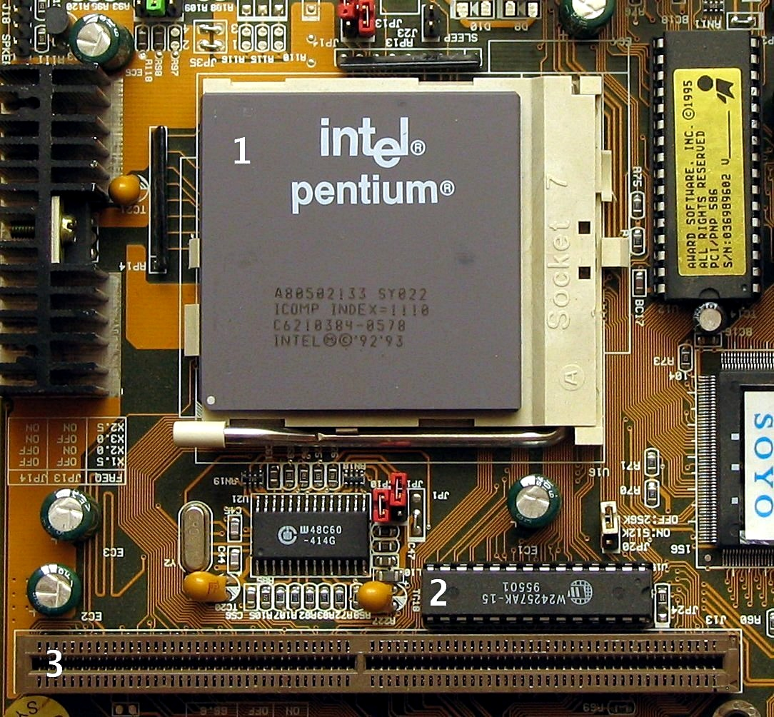 Central processing unit - Simple English Wikipedia, the ...