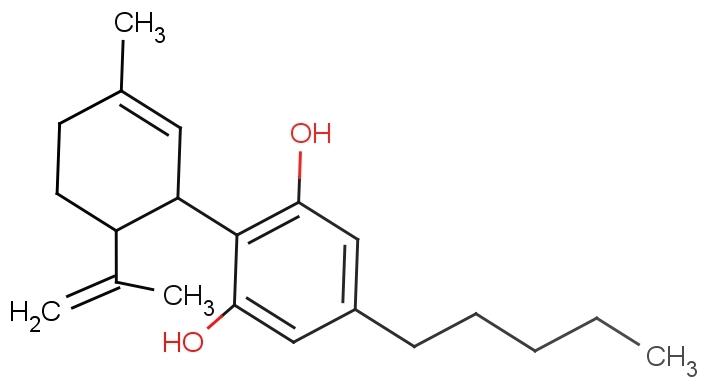 ציור של מולקולת CBD