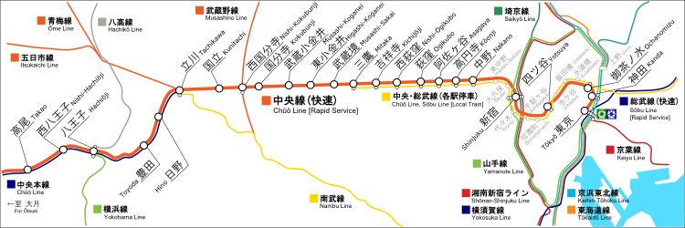 Chūō Line (Rapid) Stations