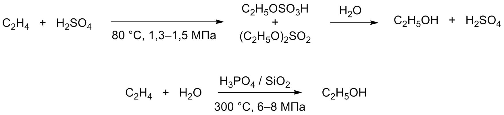 Схемы промышленного производства этанола