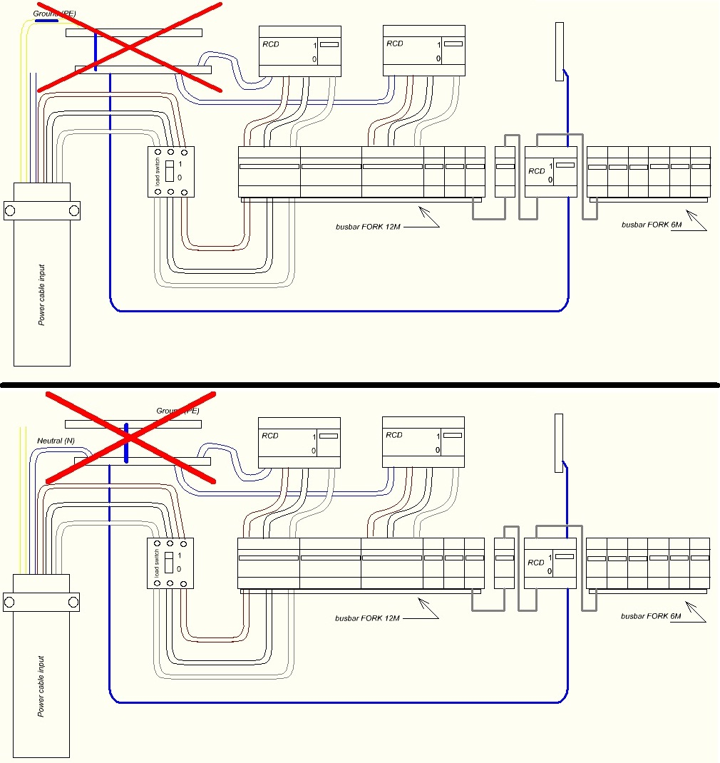 Fileexamples Of Improper Wiring Wikimedia Commons Neutral Bus Bar