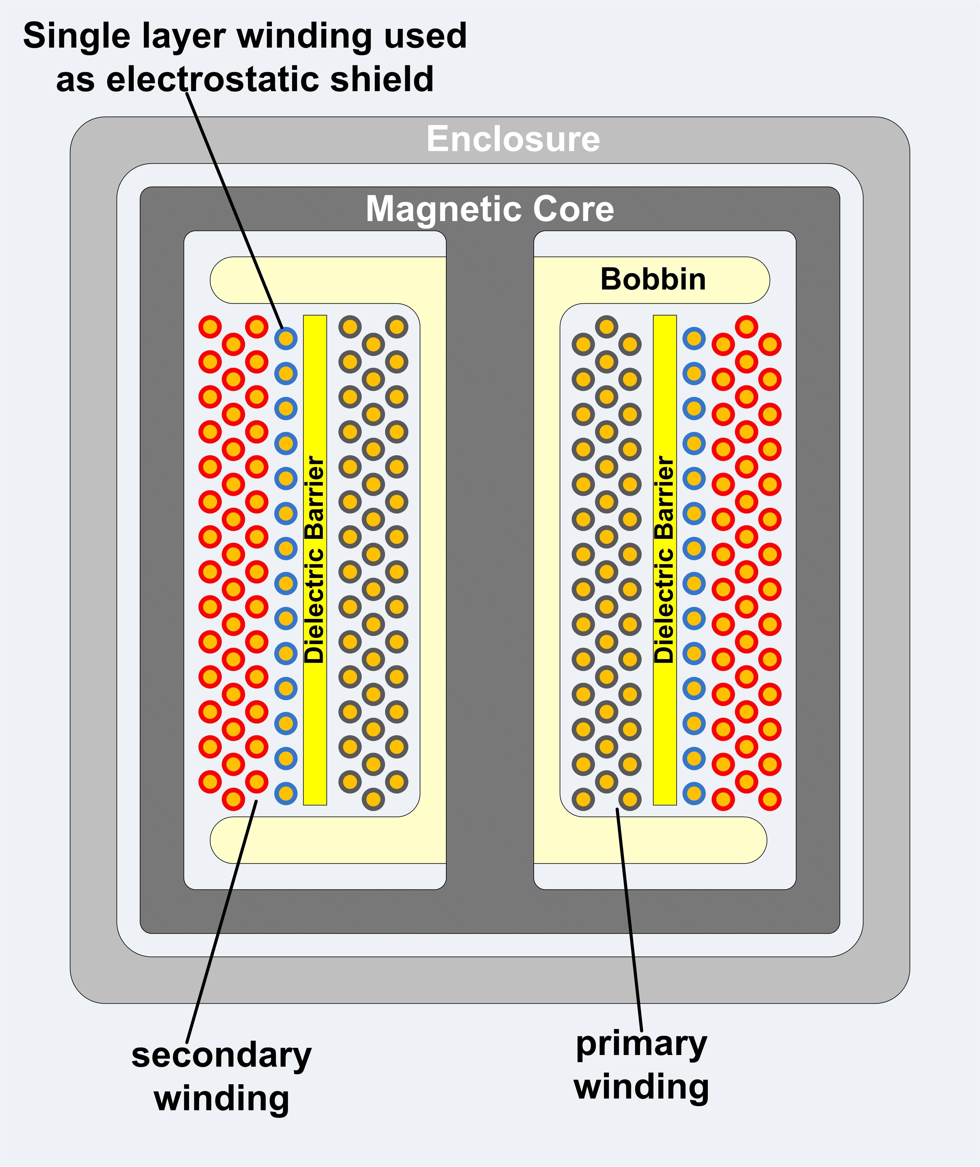 Isolation Transformer Principle Isolation Transformer With