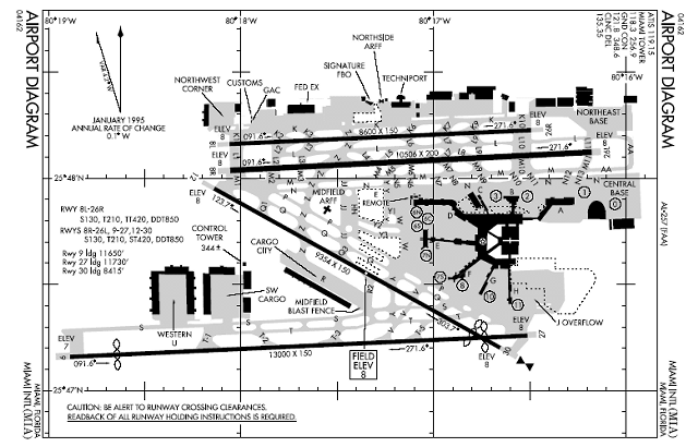 File Miami Airport Diagram Png