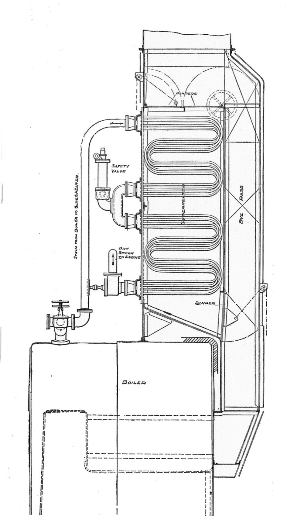 Image Result For Diagram Boiler Power