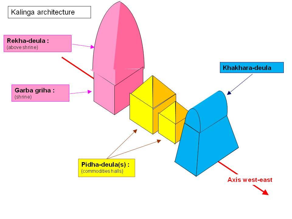 Deula   Wikipedia. Indian Temple Architecture Pdf. Home Design Ideas