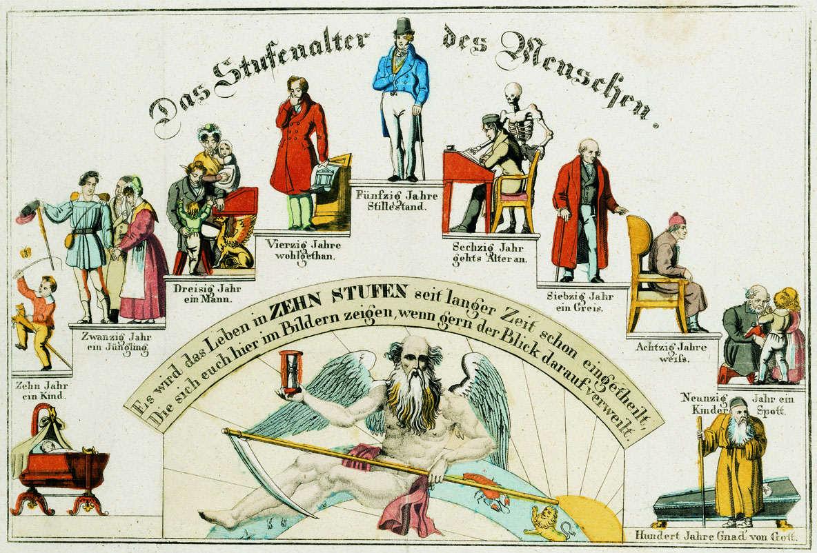 Das Stufenalter des Menschen. Solche auch Lebenstreppen genannten Darstellungen waren ab dem 17. Jahrhundert sehr populär. Dabei wurde der menschliche ...
