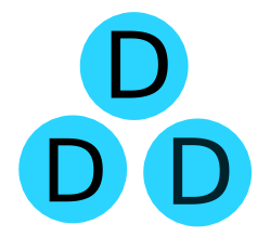 DDD (Domain Driven Design)