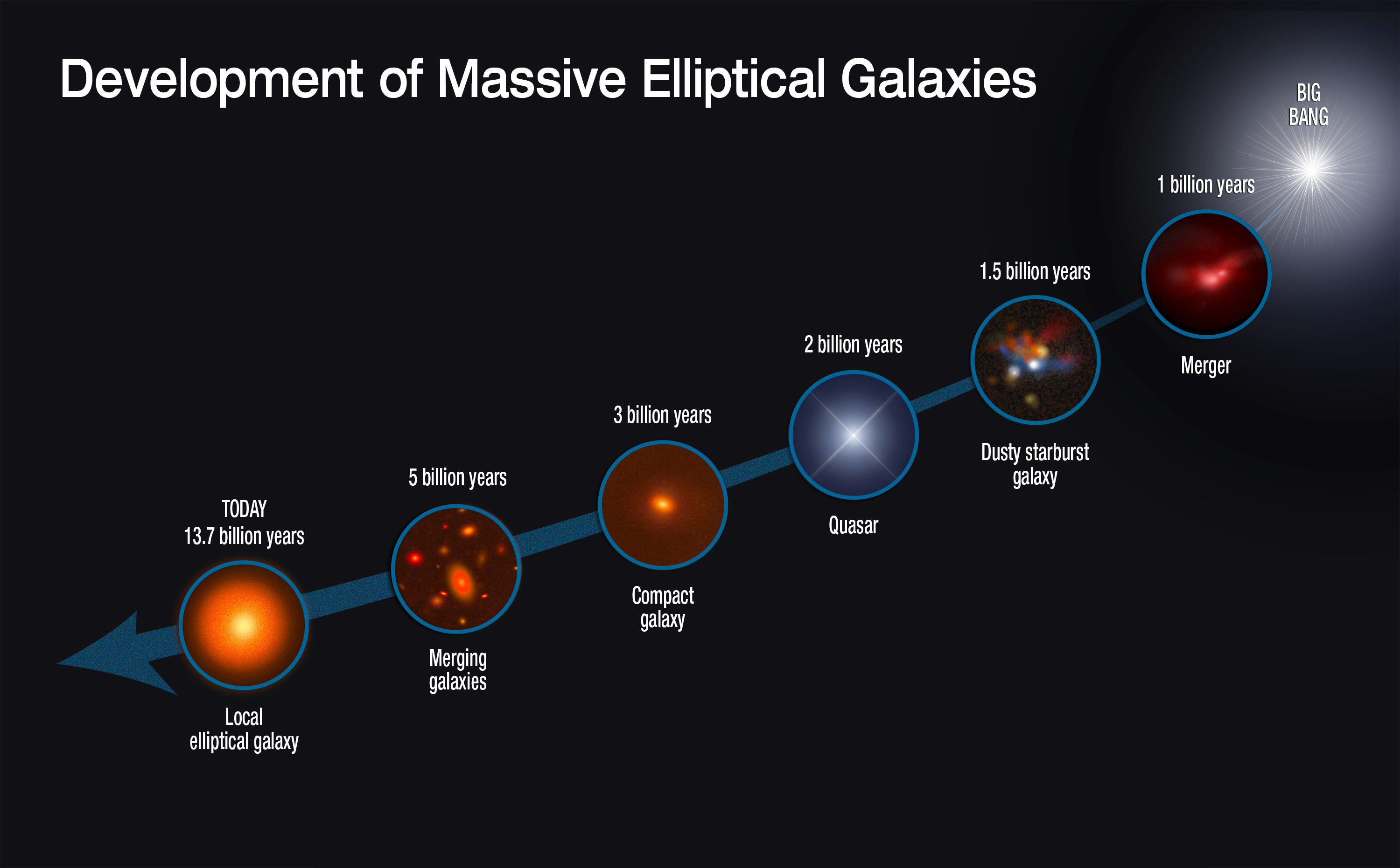 elliptical galaxies names -#main