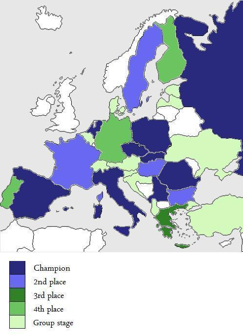 European Championships new version