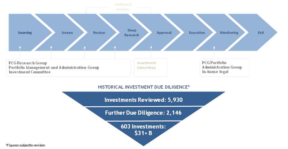 Property Development Appraisal Spreadsheet
