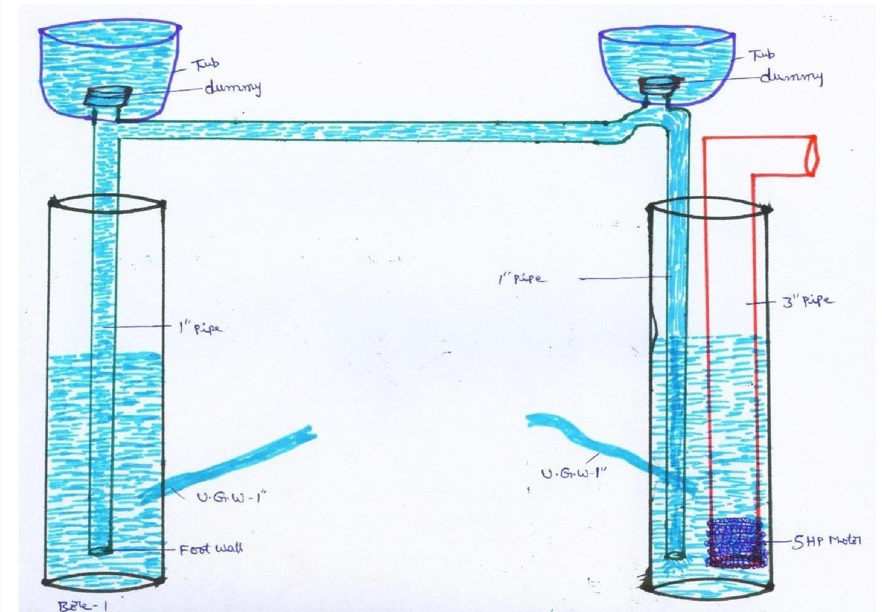 Many Bore Wells Water in one Motor Through Air pressure (4).jpg