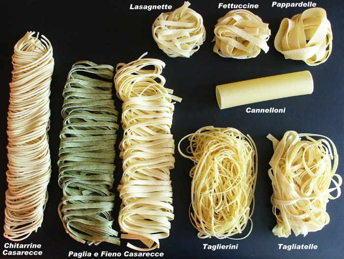 pasta types; from wikimedia.org
