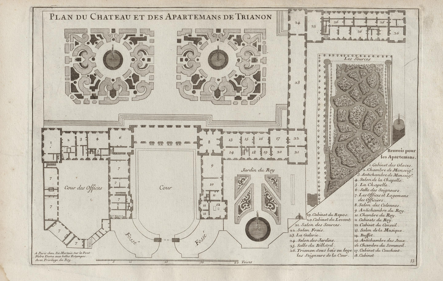 This is versailles grand trianon for Les plans de lowe