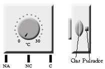 File:Termostato de gas encerrado.jpg
