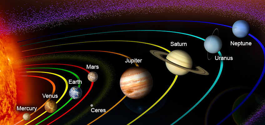 the planets in order from the sun including the asteroid belt - photo #35