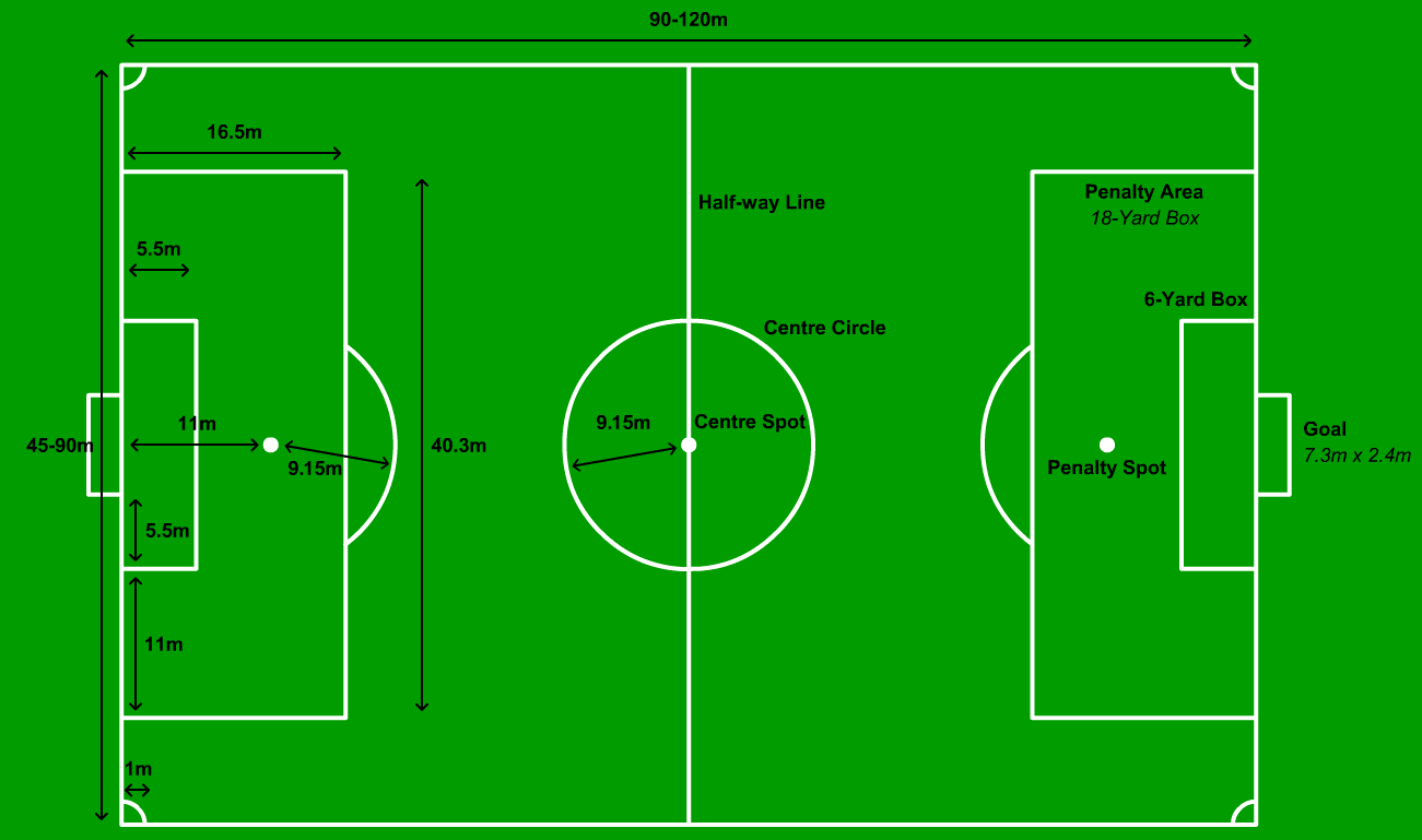 File football pitch - Layouts hoogte ...