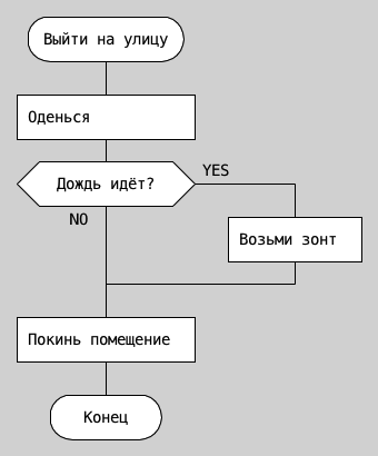 Файл:Go out drakon ru.png