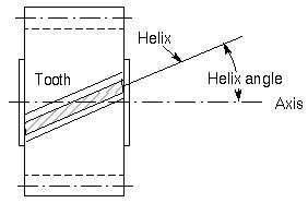 Helix Angle Wikiwand
