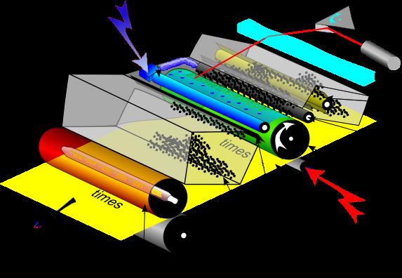 Процесс лазерной печати