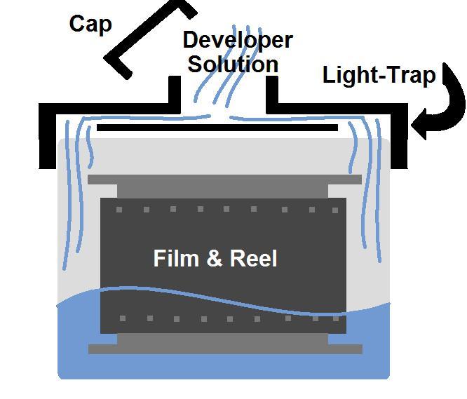 Light trap tank.jpg