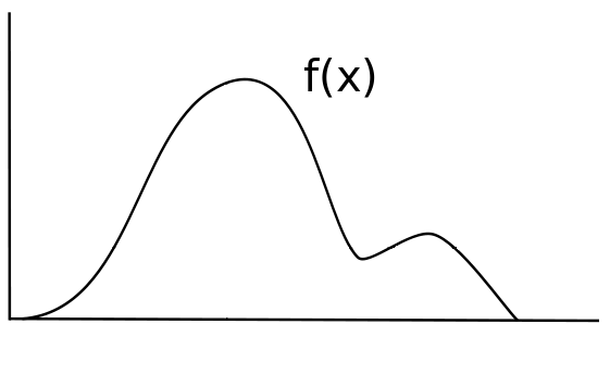 File:Some probability distribution.png