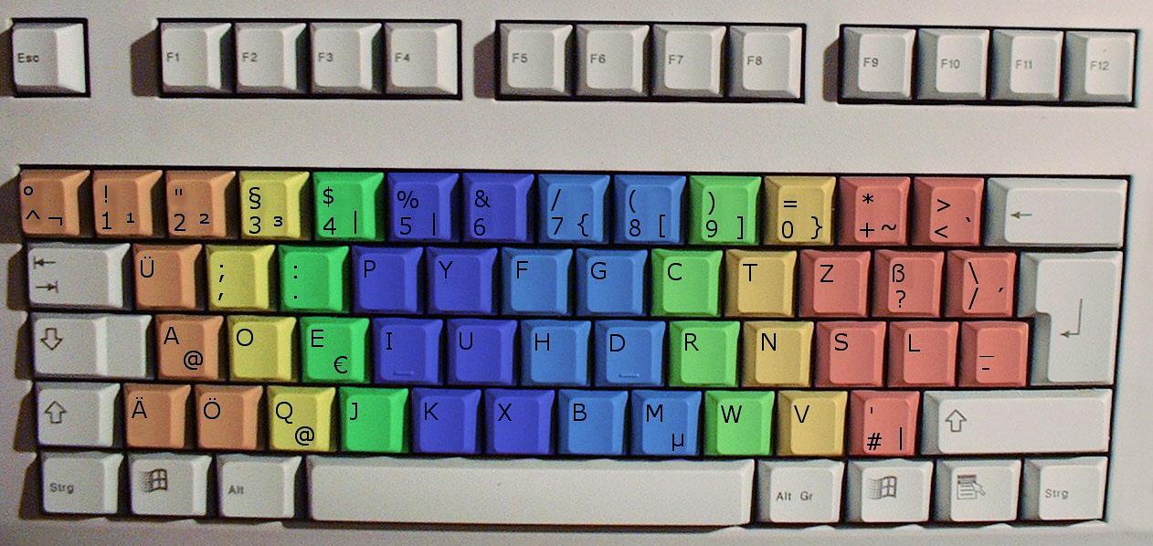 Tastatur Von Englisch Auf Deutsch Umstellen Windows Vista Mantingsiripte
