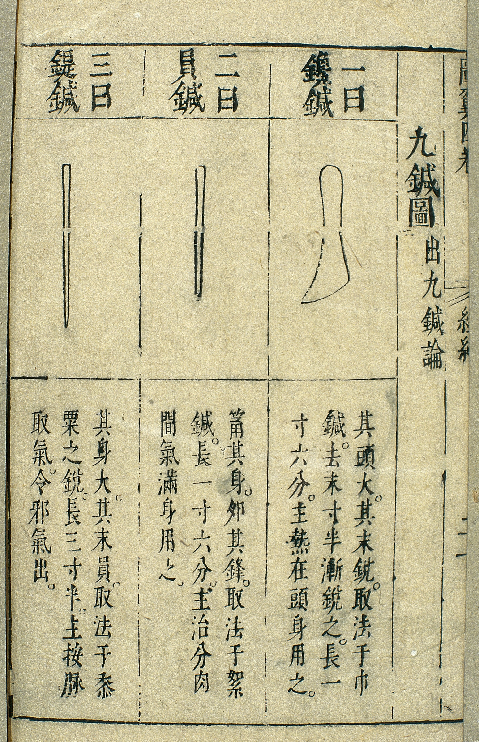 File The Nine Ancient Acupuncture Needles 17th Chinese Detail Wellcome L0034712 Jpg Wikimedia Commons