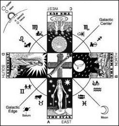 Cross of Hendaye