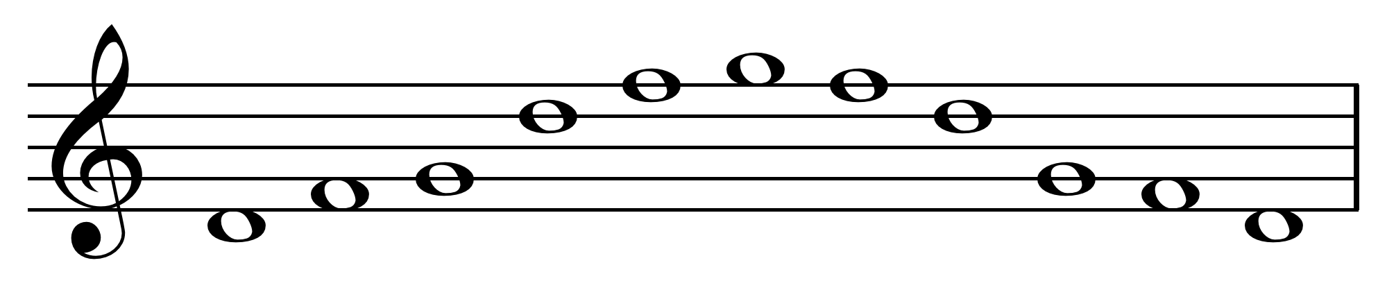 Maqam phase sequence example