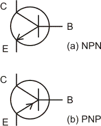 Simbolo dos transistores