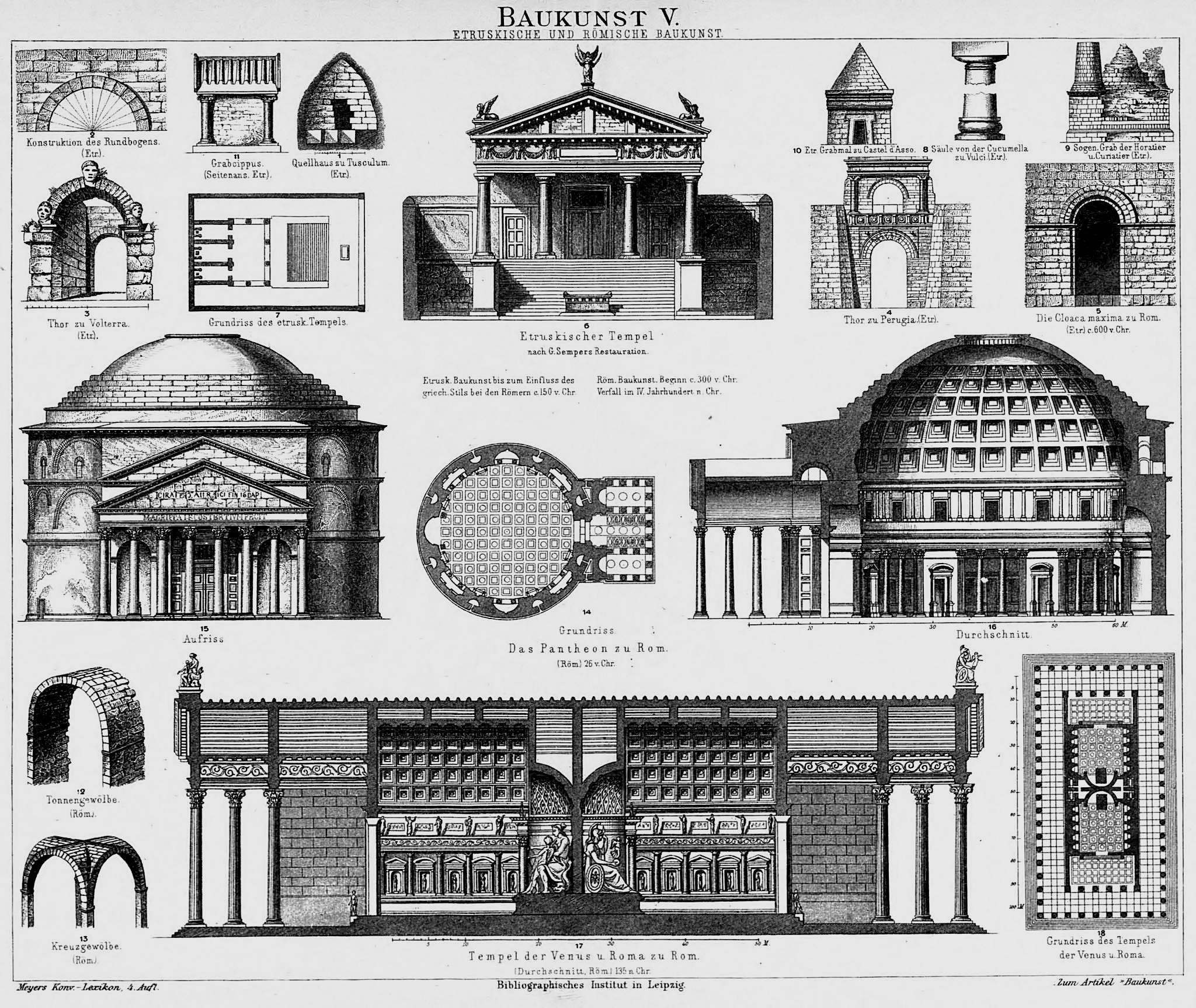Römische Architektur - Wikiwand