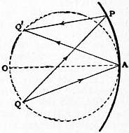 Britannica Diffraction of Light 16.jpg