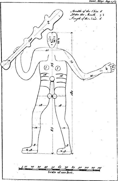 File:Cerne-abbas-giant-1764.jpg - Wikipedia
