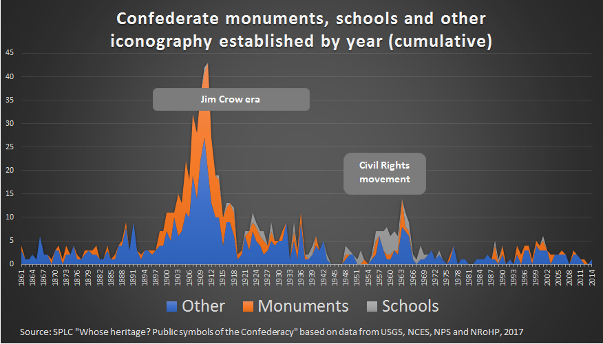Confederate_monuments,_schools_and_other