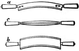EB1911 - Leather - Fig. 4.—Tanner's Knives and Pin.jpg