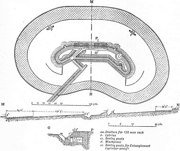 EB1911 Fortifications - Fig. 62.jpg