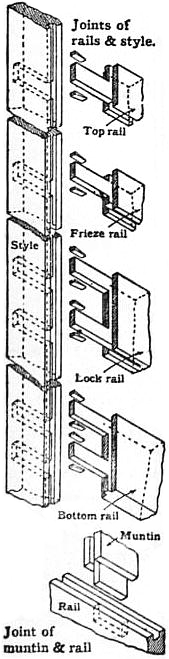 EB1911 Joinery - Fig. 12.—Joints.jpg
