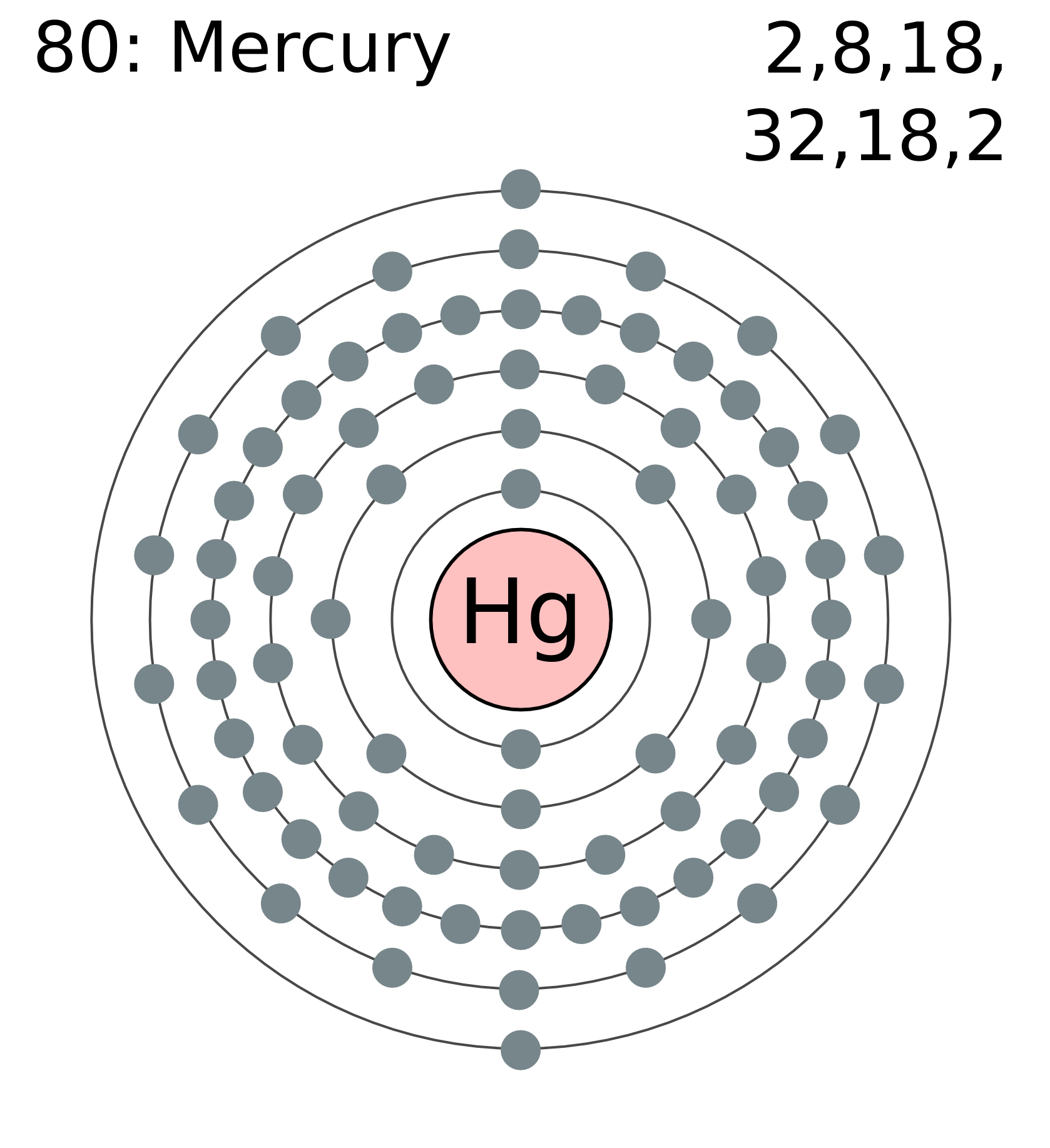 Chemical Formulas Workshet 019 - Chemical Formulas Workshet