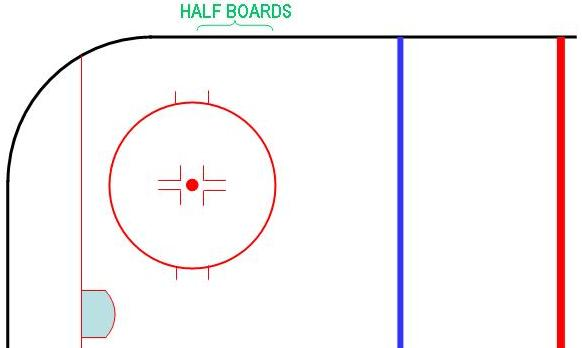 Half Ice Rink Diagram Bigking Keywords And Pictures