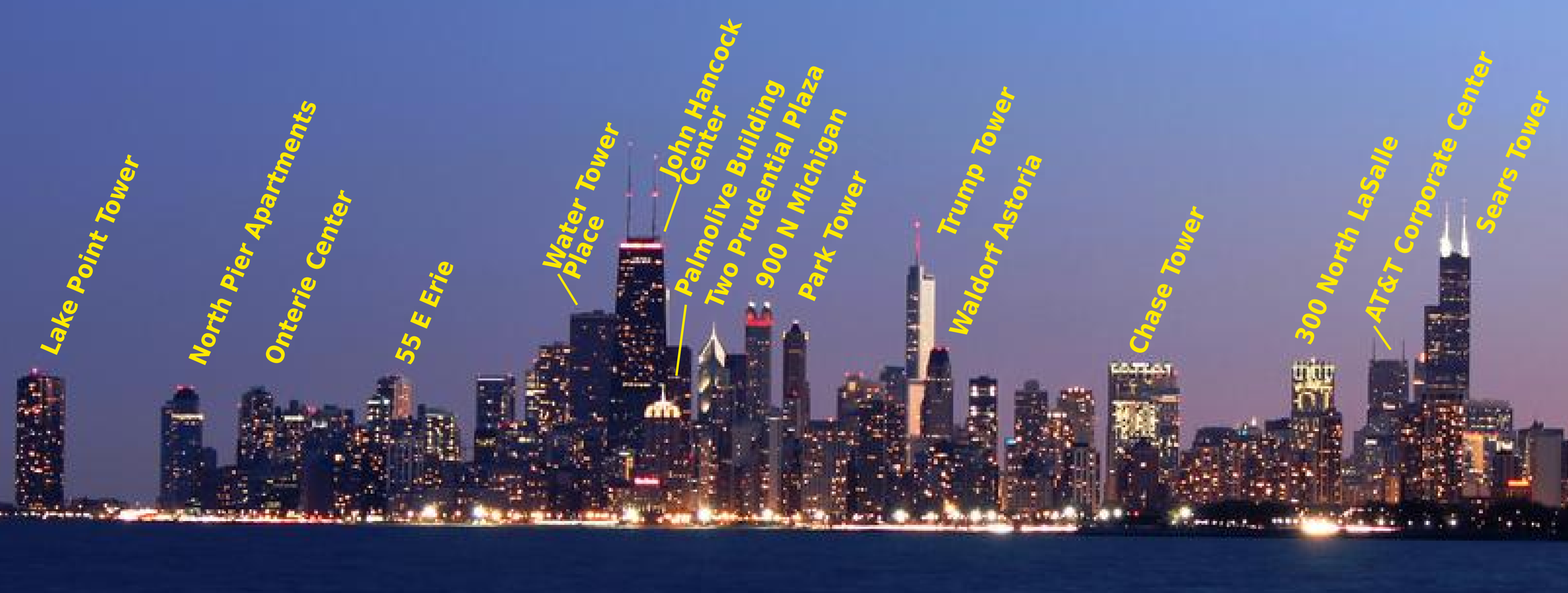 chicago vs nyc dating scene Matchcom survey uncovers chicago's dating scene compared to other big cities like new york city and los angeles, the chicago dating scene has huffpost news.