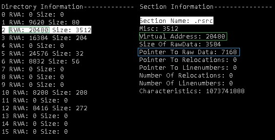 Output showing some of the header and section table data in a PE file