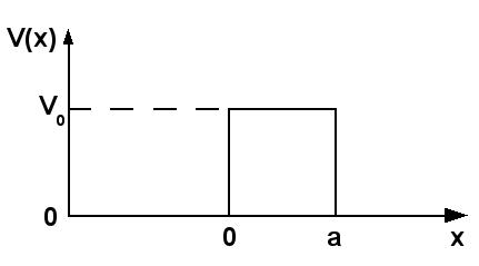 Depiction of Barrera de potencial