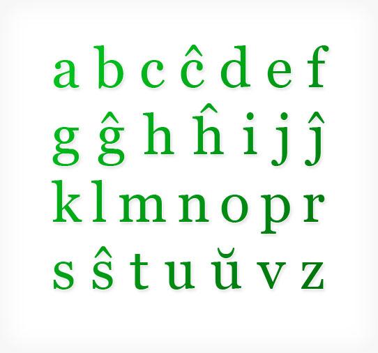File:Alfabeto de Esperanto - verdaj minuskloj.jpg